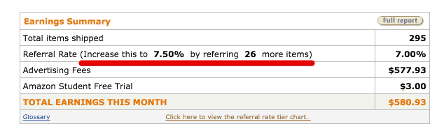 Amazon-Referral-Rate