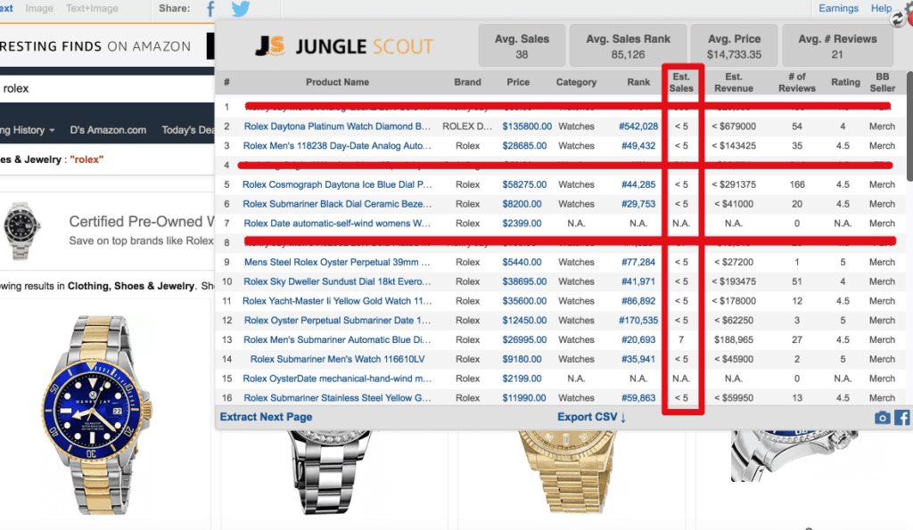 JungleScout Sales Data