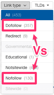 dofollow vs. nofollow links