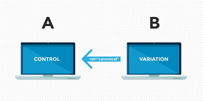 using canonicals for a/b testing